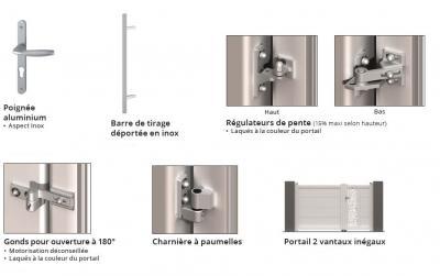 Options a2p portails ouverture française